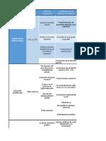 tabla modelos contemporaneos.xlsx