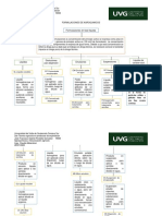 Org 1. Formulaciones de agroquímicos
