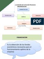 Naturaleza y contenido de la función financiera