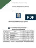 URR18_CSE-Scheme& Syllabus for students
