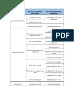 Matriz_de_aspectos_e_impactos_ambiantales (1)