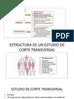 diapositivas estudios transversales.ppt