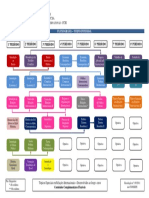 fluxo-integral.pdf