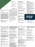 Guide for Commentators (English Mass).pdf