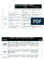 RESEARCH-ASSIGNMENT-CLASS-PARTICIPATION-RUBRIC