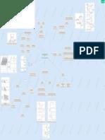 Mapa_BJT.pdf