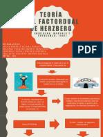 PsicologiaSocial_ Teoría del factor dual de Herzberg_ (1)