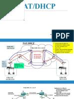 NAT-DHCP.pptx