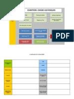 Analyse des risques - FFO - 241011.xls