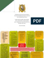 Mauricio Romero Jonnatan-Resumen Parte2-Cap1