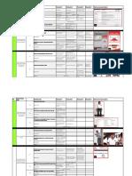 3.1 Guidelines for Dealer Self Evaluation - Service