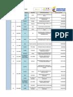 InformeGestionInversionFAZNI2004_2014.pdf