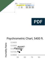 Psych Comfort chart
