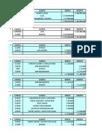 Ptoyecto Auditoria Empresa YIPAYI BLUE LTDA