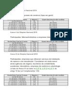 Anexos do Simples Nacional 2019_Alíquotas V, V e IV.docx