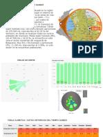 analisis clima quibdo