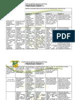 Progresion de Aprendizajes (DBA)-Pensamiemto Aleatorio