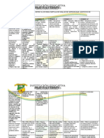 Progresion de Aprendizajes (DBA)-Pensamiento Numerico-Variacional