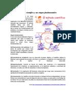 Método científico y sus etapas fundamentales