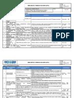 344786922-ATS-Trabajos-Izaje-y-Aparejamiento-de-Cargas.doc