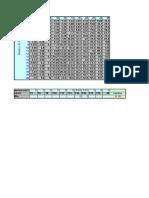265648212-utilitaires-de-calcul2-xls
