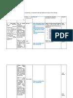TABLA DE PLANEACION DE LA ASIGNATURA DE DERECHO EJECUTIVO PENAL
