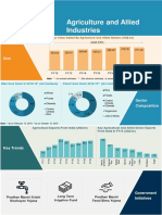Agriculture-Infographic-May 2019.pdf