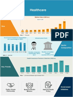 healthcare-infographic-nov-2018.pdf