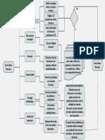 Diagrama CZ.pptx