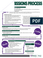admissions-timeline.pdf