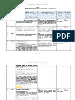 Tabel contravenții cf Legii 55-2020 - extras OSP_compl_pct_7-1