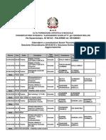 Calendario esami Triennio sessione straordinaria 2018-2019 ed estiva 2019-2020 - aggiornamento 20.06.2020 (2)