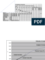 Sample Earned Value Calculations