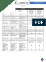 scheda-tecnica-serie-k(1).pdf