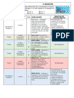 Habilidades 1 e 2 bimestres 7 ano (2).docx