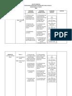 TAHUN 4_SEMAKAN RPT  BM.pdf