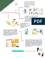 Infografía  facultades de comprobación de las autoridades fiscales.