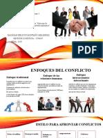 evidencia 7 agenda de trabajo  solucion de conflictos.pptx