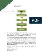 ASPECTOS ADMINISTRATIVOS DEL PROYECTO.docx