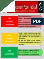 Reactivación Poder Judicial.pdf