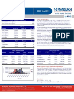 DERIVATIVE REPORT FOR 20 JAN - MANSUKH INVESTMENT AND TRADING SOLUTIONS