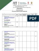 Mech-D, NCRIATME'20 - Paper Presentation Evaluation Criteria COPY.doc