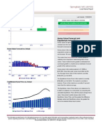 Spring Field Economic Report