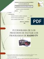RADIO EXITOSA FLUJOGRAMA
