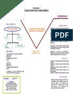 quimica - parctica 1