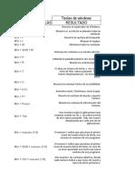 COMBINACION DE TECLAS ZULE