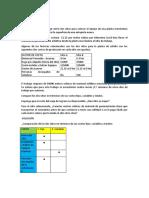 Ejercicio 1 de análisis de decisiones
