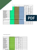 Evaluación Intermedia 1° básico.doc