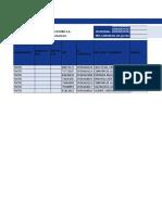Copia de Copia de Formato Requerimiento SSGG - actualizado 2018 - OVERALL -OP MINA - GUARDIA A Y C