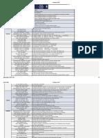 Funciones SAP ABAP